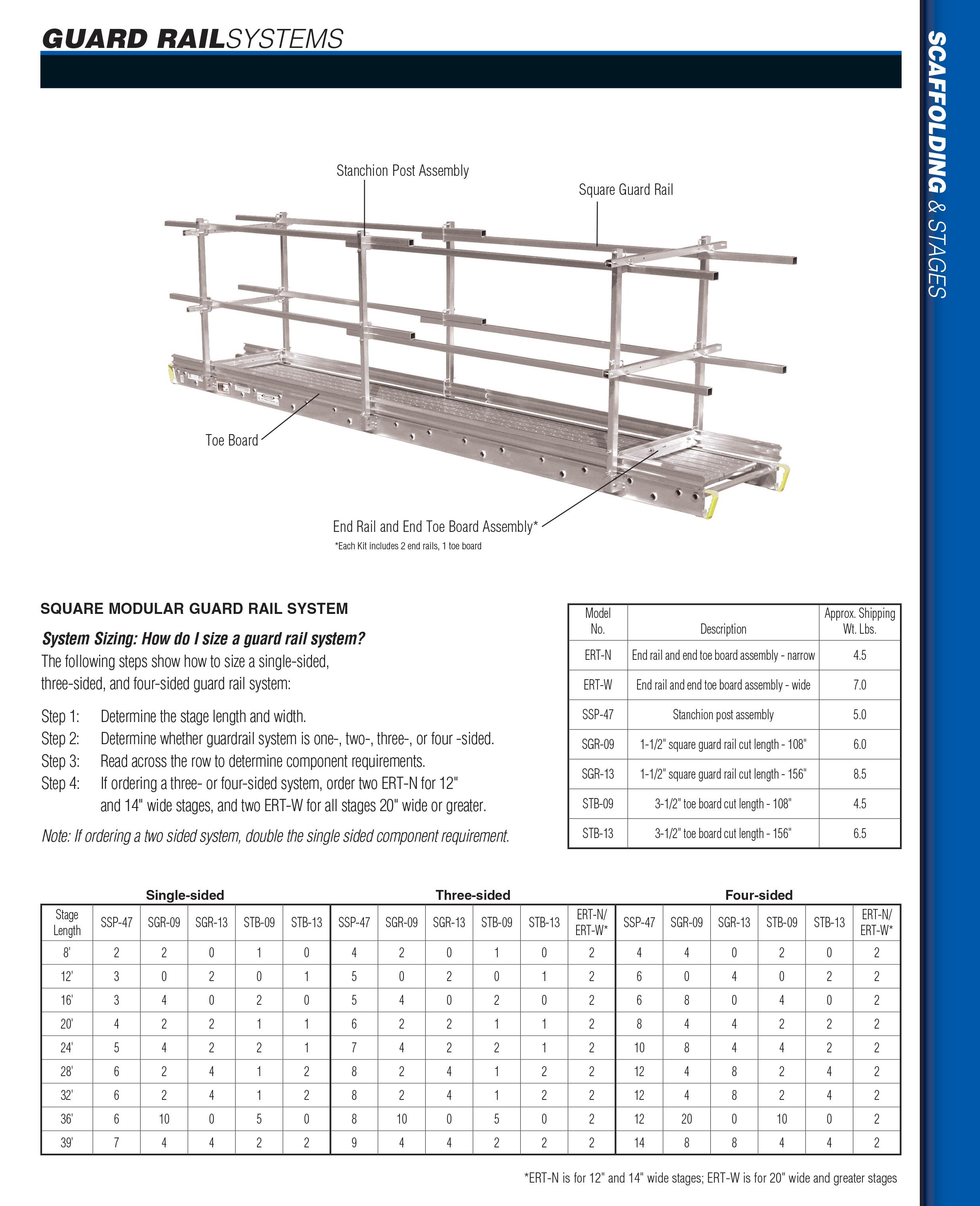 guard-rail-systems-a.jpg