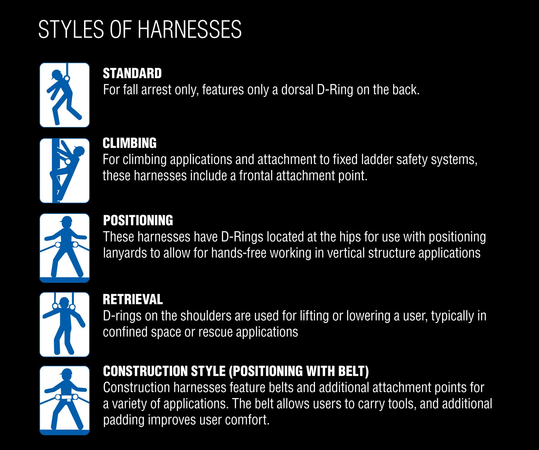 harnessstyles.jpg