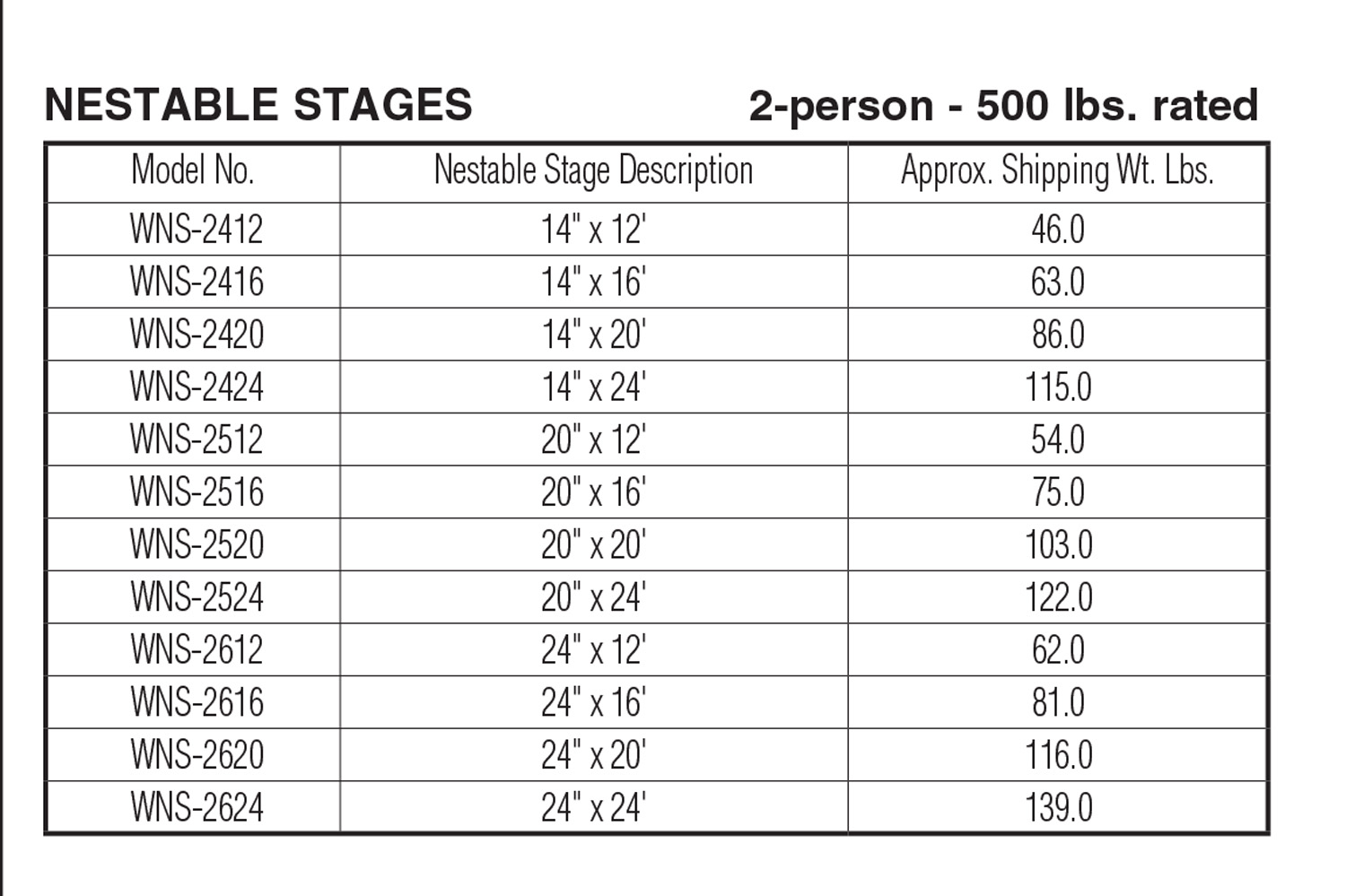 nestable-stages.jpg