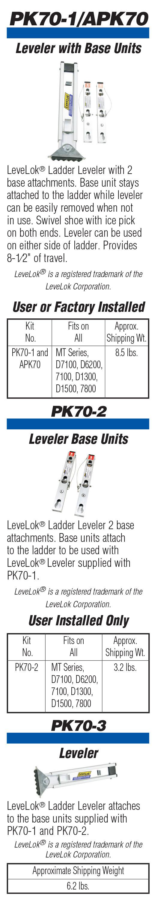 pk-70-leveler-catalog-page.jpg